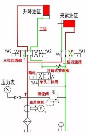 机床电路图符号表示