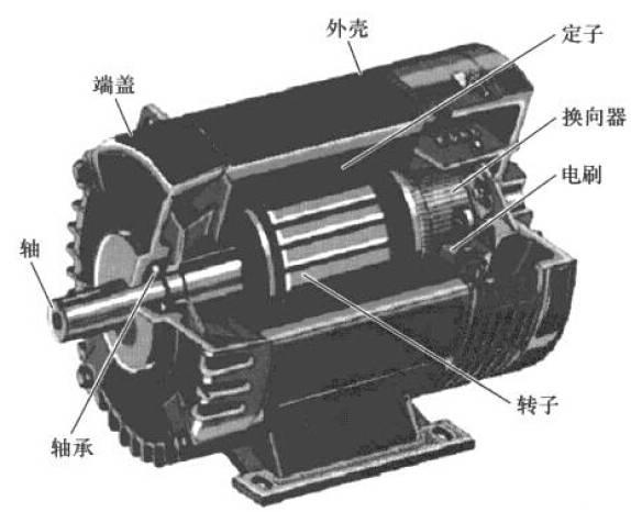 直流电动机结构示意图.jpg