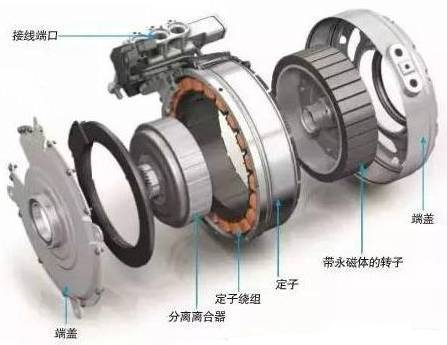 同步电动机结构示意图.jpg