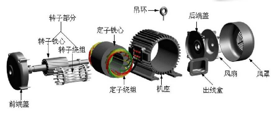 三相异步电动机机结构示意图.jpg